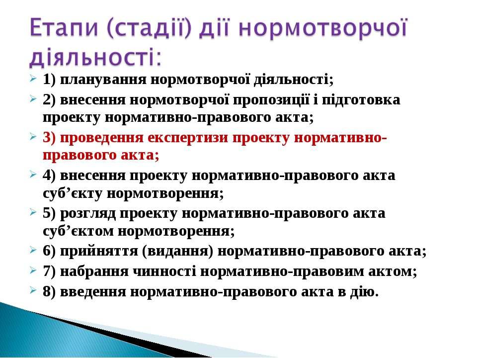 1) планування нормотворчої діяльності; 2) внесення нормотворчої пропозиції і ...