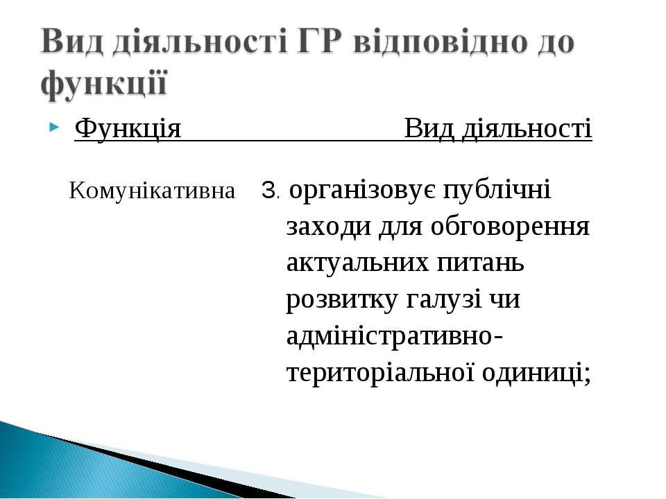 Функція Вид діяльності Комунікативна 3. організовує публічні заходи для обгов...
