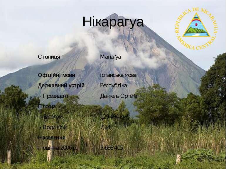 Нікарагуа Столиця Манаґуа  Офіційні мови іспанська мова Державний устрій Ре...