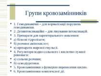 Групи кровозамінників 1. Гемодинамічні – для нормалізації порушень гемодинамі...