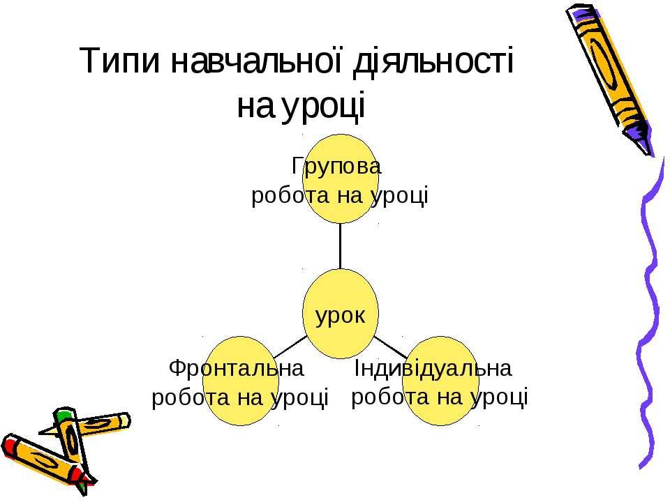 Типи навчальної діяльності на уроці