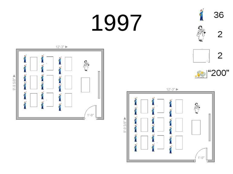 "1997 36 2 2 ""200"""