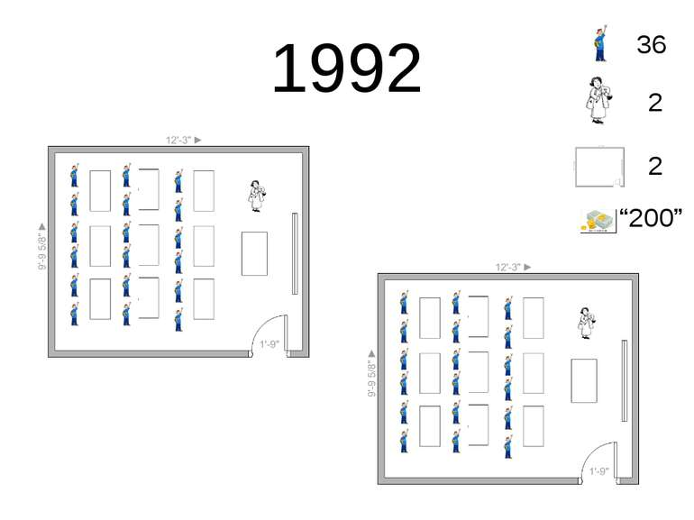 "1992 36 2 2 ""200"""