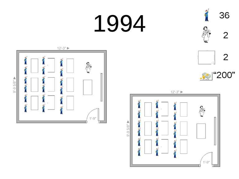 "1994 36 2 2 ""200"""