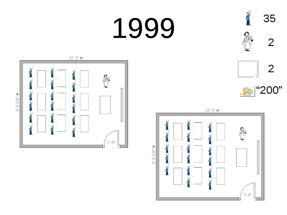 "1999 35 2 2 ""200"""
