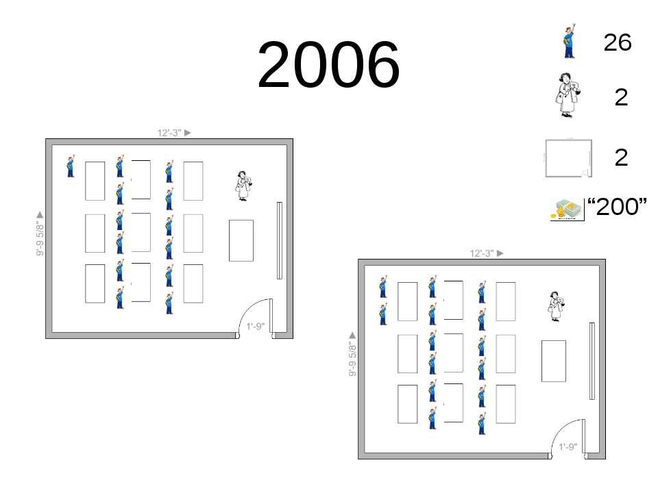 "2006 26 2 2 ""200"""