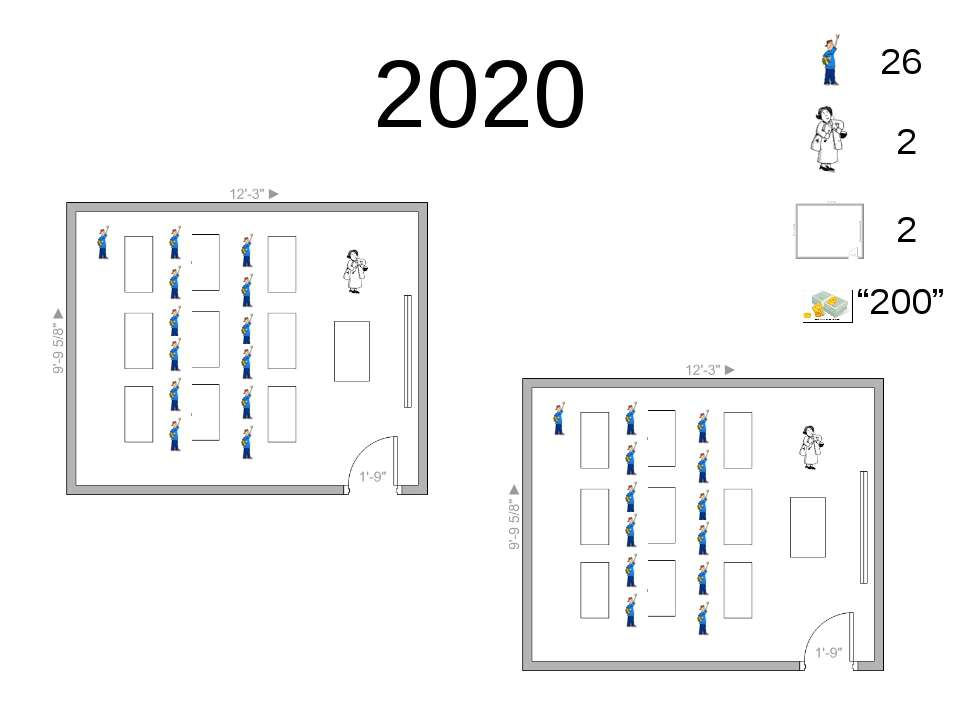 "2020 26 2 2 ""200"""