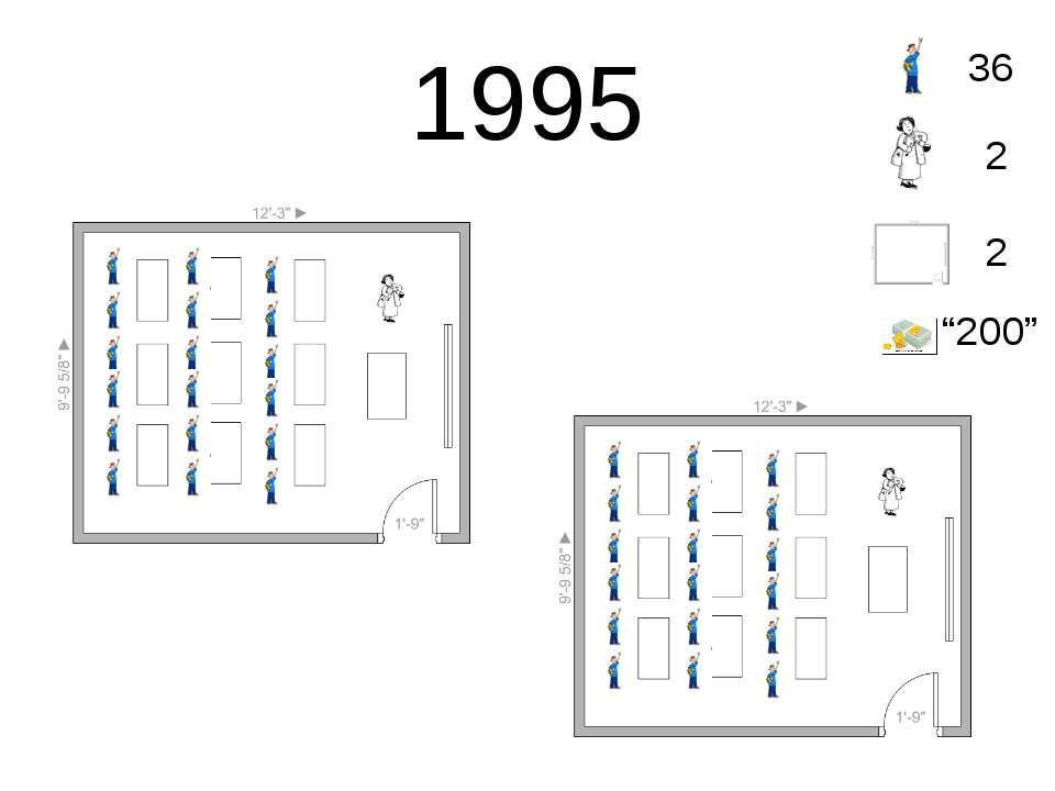 "1995 36 2 2 ""200"""