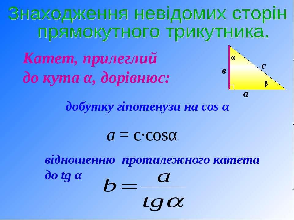 Катет, прилеглий до кута α, дорівнює: добутку гіпотенузи на cos α відношенню ...