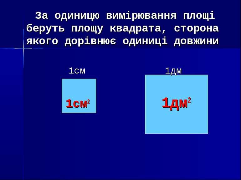 За одиницю вимірювання площі беруть площу квадрата, сторона якого дорівнює од...