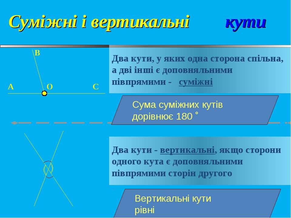 Суміжні і вертикальні кути Два кути, у яких одна сторона спільна, а дві інші ...