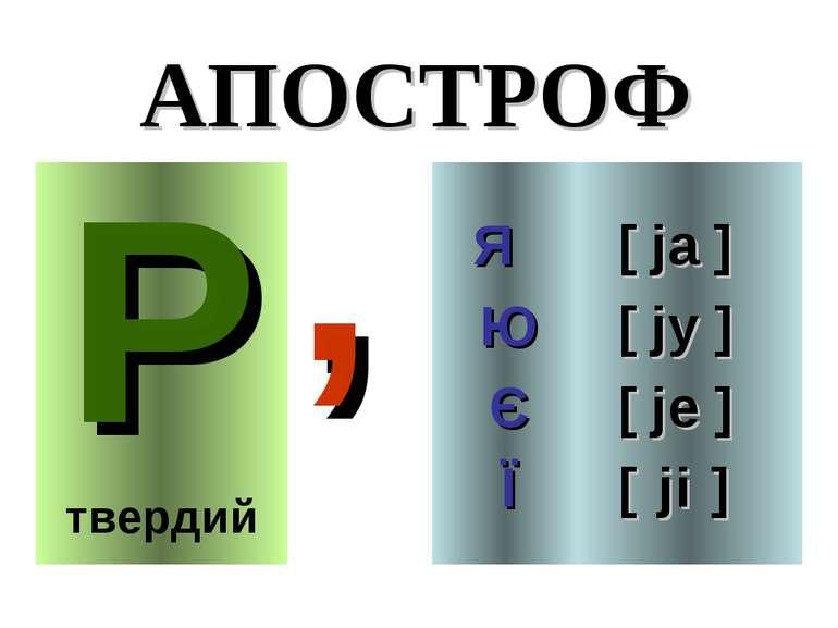 Р твердий ' Я Ю Є Ї АПОСТРОФ [ ja ] [ jу ] [ jе ] [ jі ]