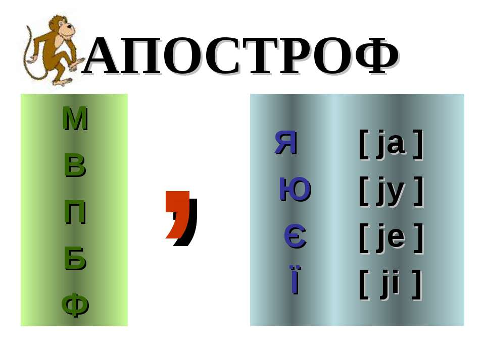 М В П Б Ф ' Я Ю Є Ї АПОСТРОФ [ ja ] [ jу ] [ jе ] [ jі ]