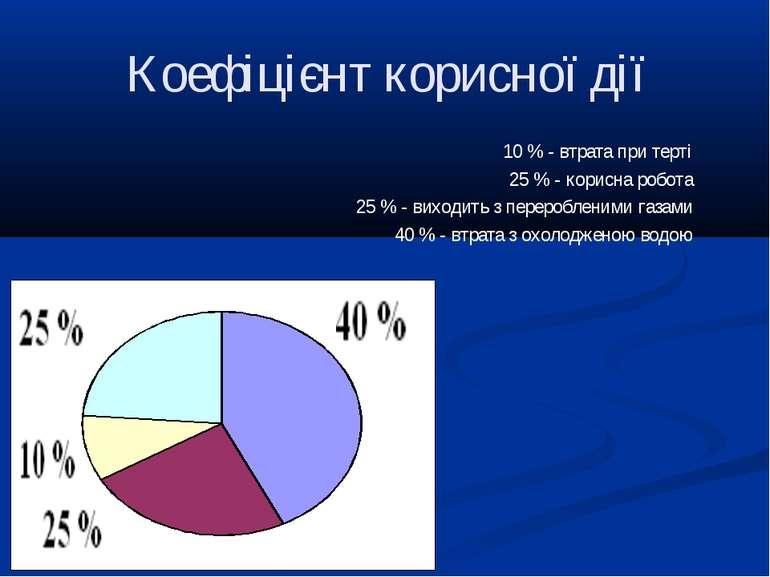 Коефіцієнт корисної дії 10 % - втрата при терті 25 % - корисна робота 25 % - ...