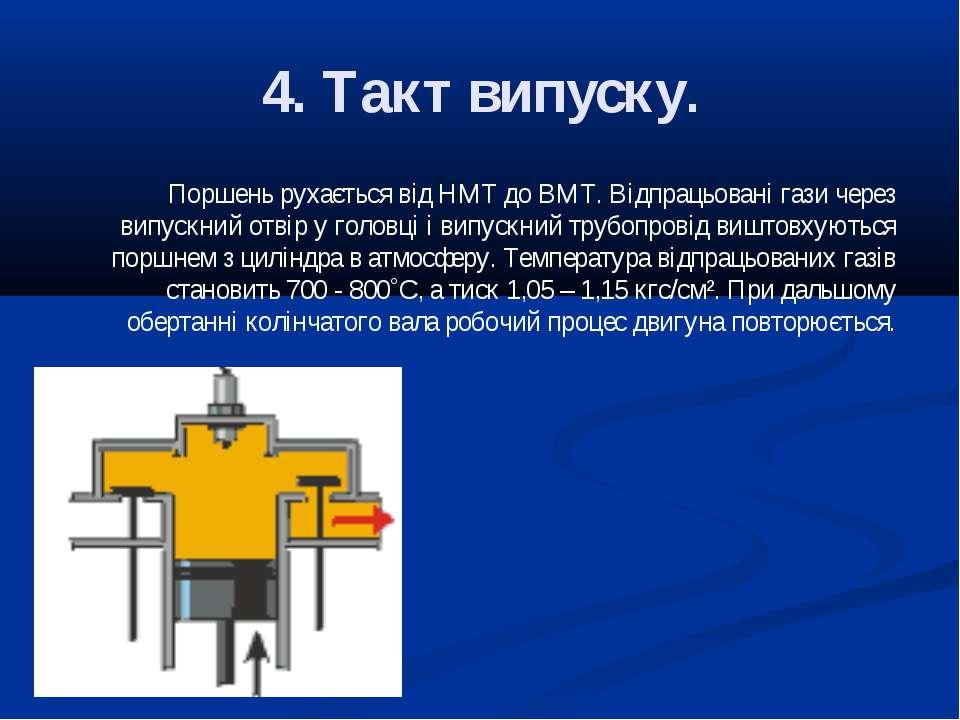 4. Такт випуску. Поршень рухається від НМТ до ВМТ. Відпрацьовані гази через в...