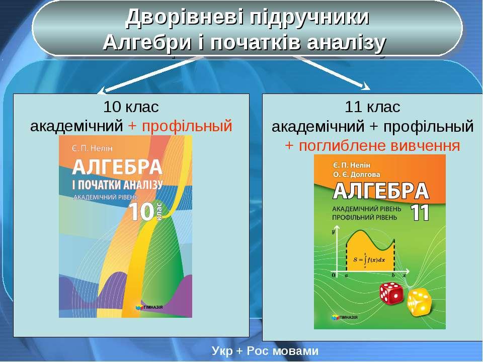 10 клас академічний + профільный 11 клас академічний + профільный + поглиблен...
