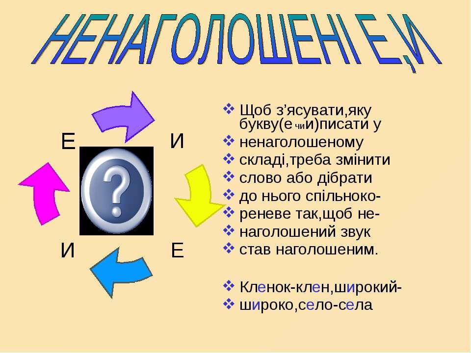 Щоб з'ясувати,яку букву(е чии)писати у ненаголошеному складі,треба змінити сл...