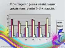 Моніторинг рівня навчальних досягнень учнів 5-8-х класів: