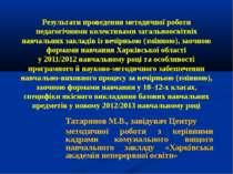 Результати проведення методичної роботи педагогічними колективами загальноосв...