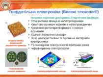Твердотільна електроніка (Високі технології) Напрями наукових досліджень і пі...