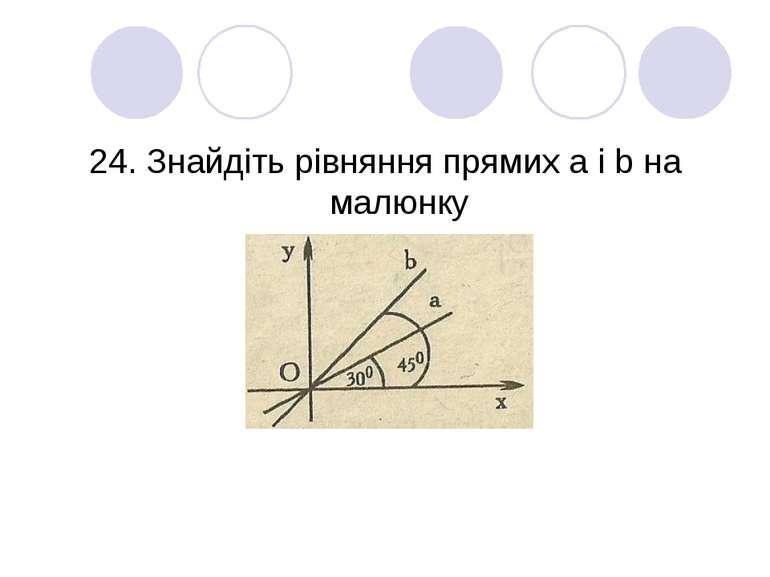 24. Знайдіть рівняння прямих а і b на малюнку