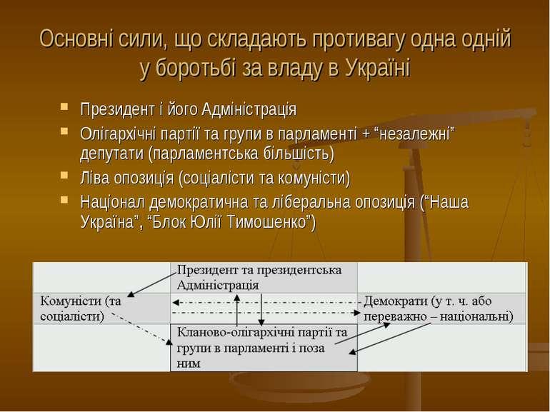 Основні сили, що складають противагу одна одній у боротьбі за владу в Україні...
