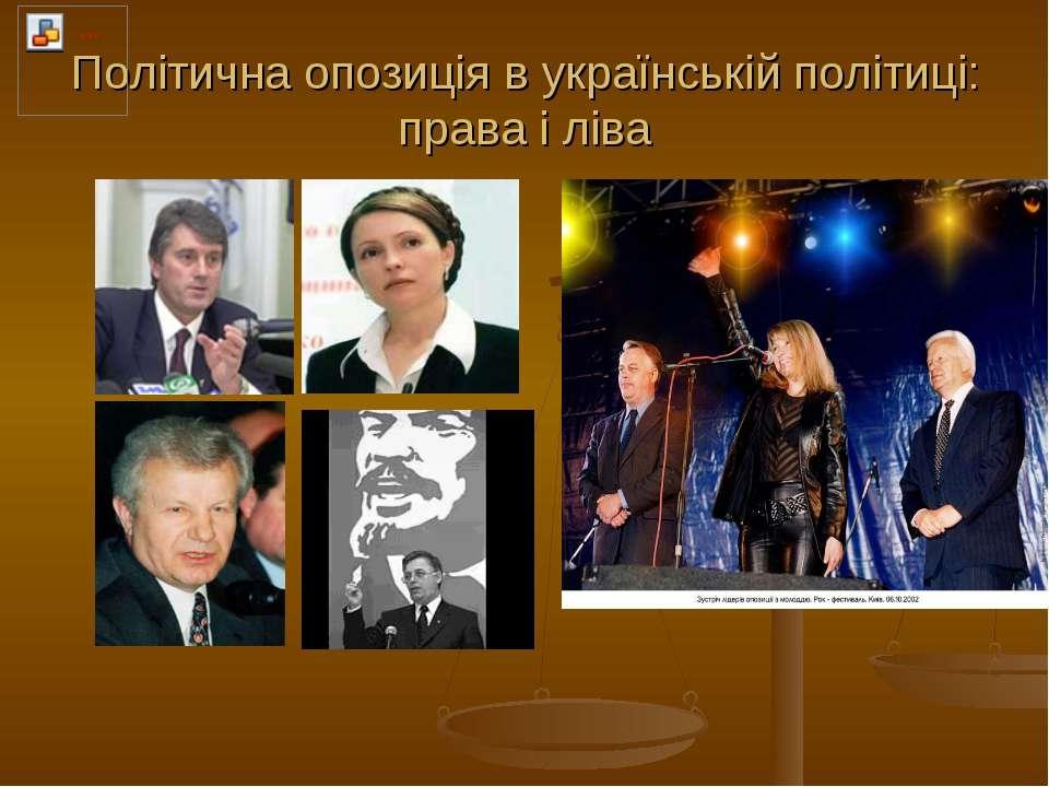 Політична опозиція в українській політиці: права і ліва