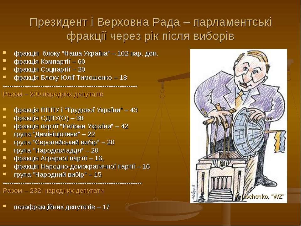 Президент і Верховна Рада – парламентські фракції через рік після виборів фра...