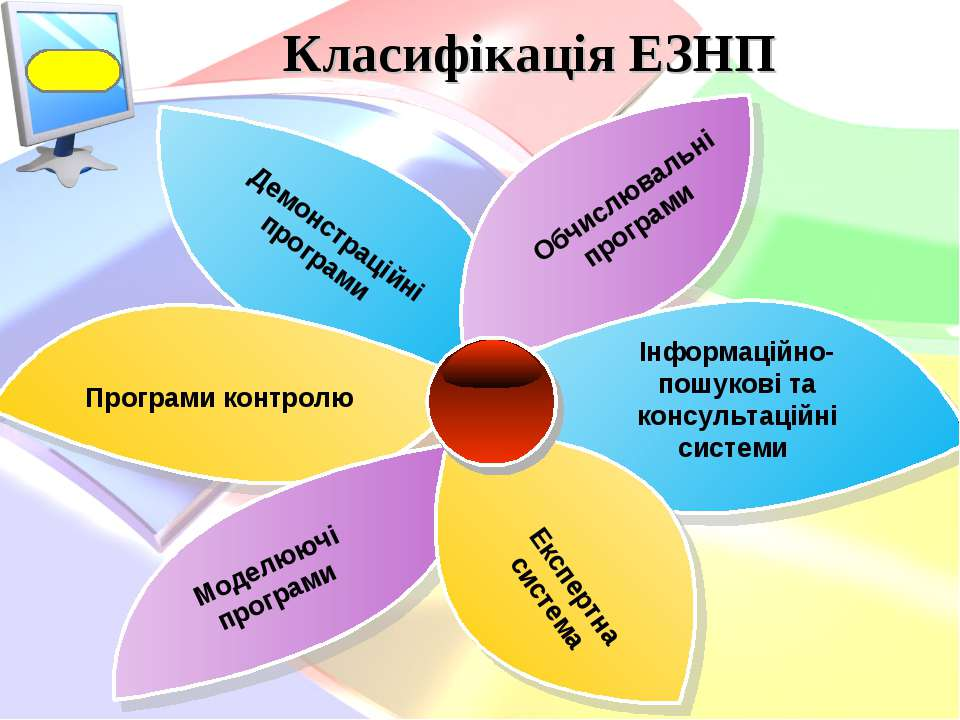 Класифікація ЕЗНП Демонстраційні програми Обчислювальні програми Інформаційно...