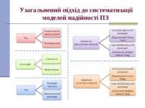 Узагальнений підхід до систематизації моделей надійності ПЗ