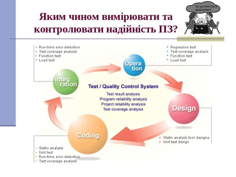 Яким чином вимірювати та контролювати надійність ПЗ?