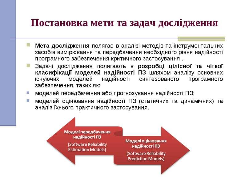 Постановка мети та задач дослідження Мета дослідження полягає в аналізі метод...
