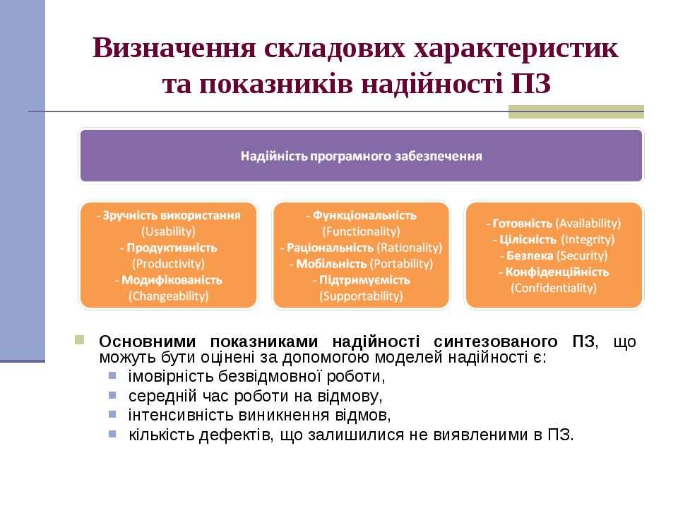 Визначення складових характеристик та показників надійності ПЗ Основними пока...