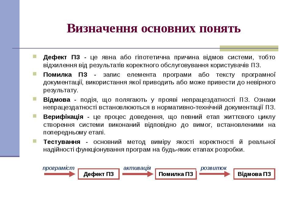 Визначення основних понять Дефект ПЗ - це явна або гіпотетична причина відмов...