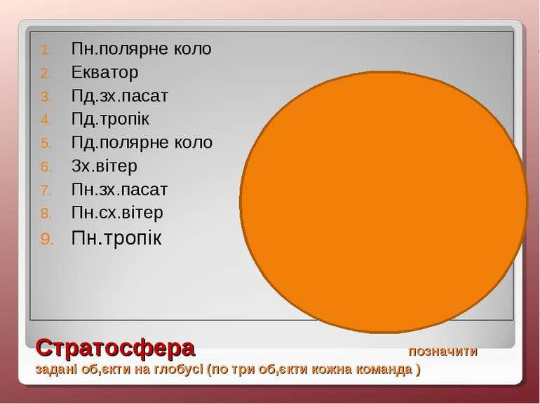 Стратосфера позначити задані об,єкти на глобусі (по три об,єкти кожна команда...