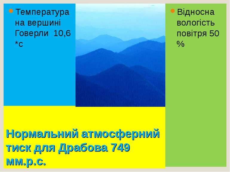 Нормальний атмосферний тиск для Драбова 749 мм.р.с. Температура на вершині Го...
