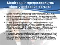 Моніторинг представництва жінок у виборних органах у складі Верховної Ради Ук...