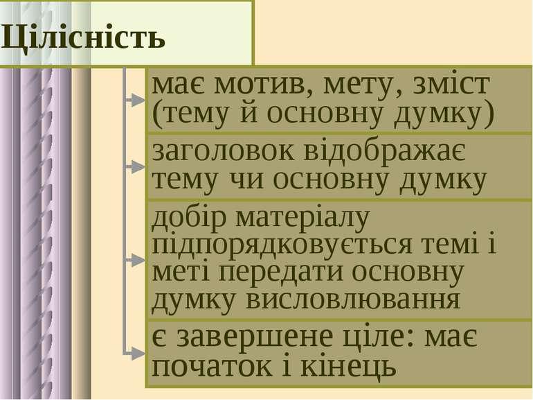 має мотив, мету, зміст (тему й основну думку) заголовок відображає тему чи ос...