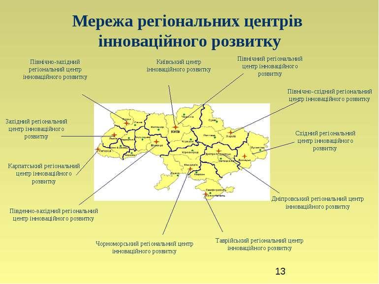 Мережа регіональних центрів інноваційного розвитку Західний регіональний цент...