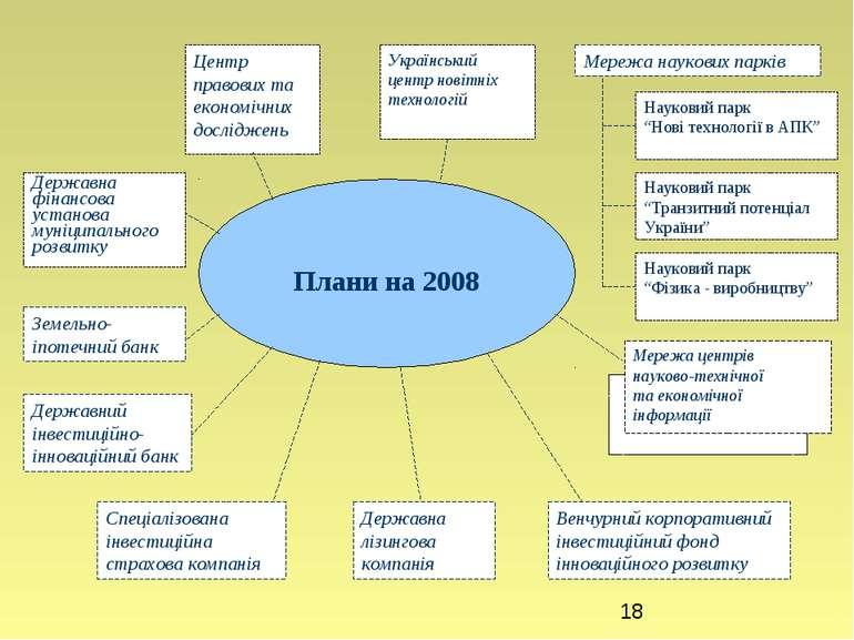 Український центр новітніх технологій Центр правових та економічних досліджен...