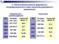5. Обсяги фінансування державного телерадіомовлення через механізм державного...