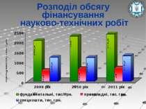 Розподіл обсягу фінансування науково-технічних робіт