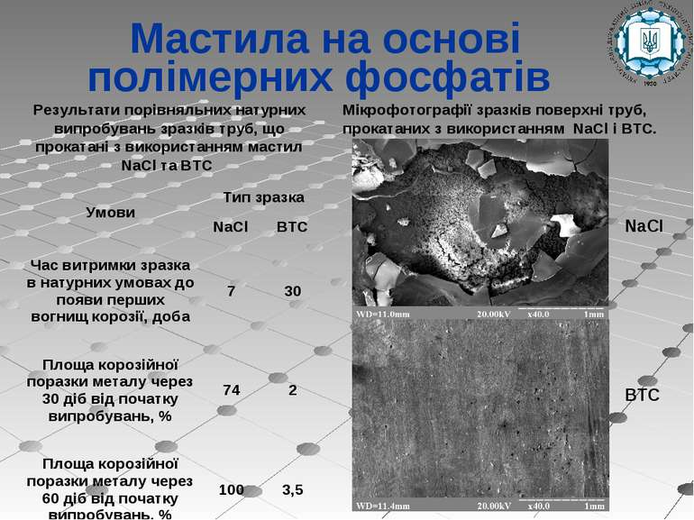 Результати порівняльних натурних випробувань зразків труб, що прокатані з вик...