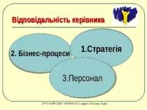 Відповідальність керівника 2. Бізнес-процеси 1.Стратегія 3.Персонал АПТЕЧНИЙ ...