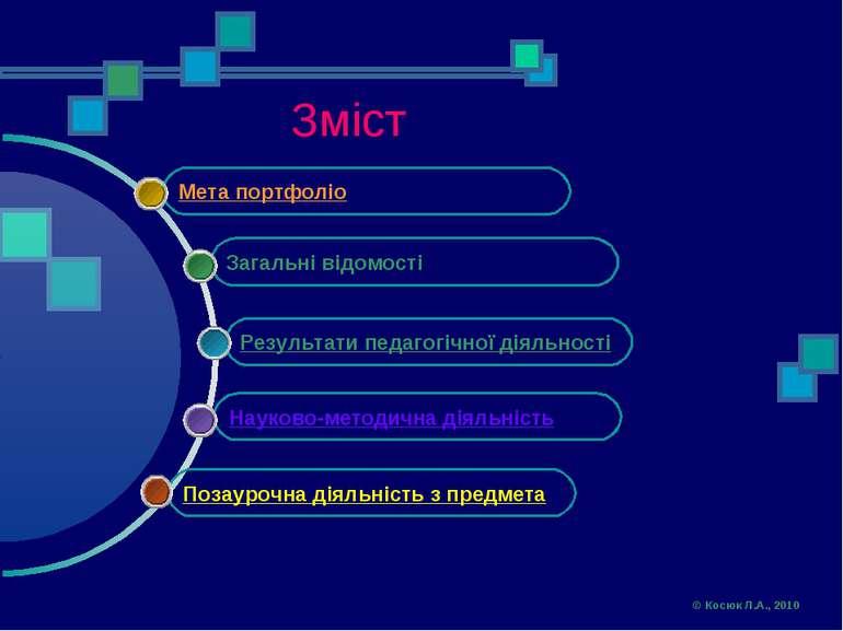 © Косюк Л.А., 2010 Зміст Позаурочна діяльність з предмета Науково-методична д...