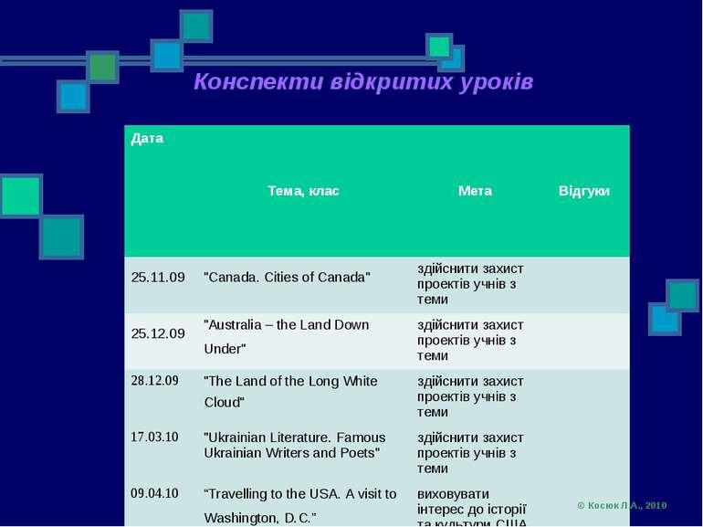 Конспекти відкритих уроків © Косюк Л.А., 2010