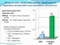 Держлікінспекцією МОЗ заборонено обіг: 2009 рік – 40 серій готових лікарських...