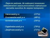 Перелік районів, де найнижчі показники забезпечення загальноосвітніх навчальн...
