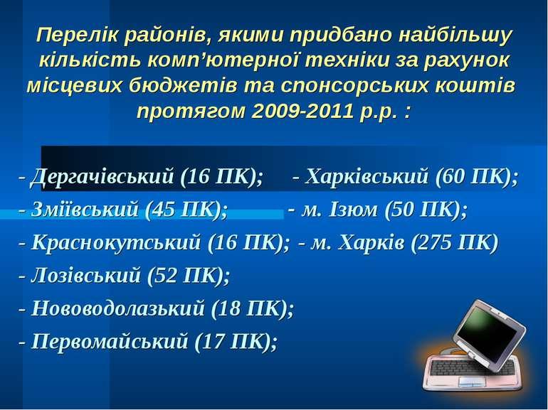 Перелік районів, якими придбано найбільшу кількість комп'ютерної техніки за р...