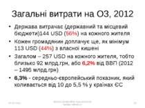Загальні витрати на ОЗ, 2012 Держава витрачає (державний та місцевий бюджети)...